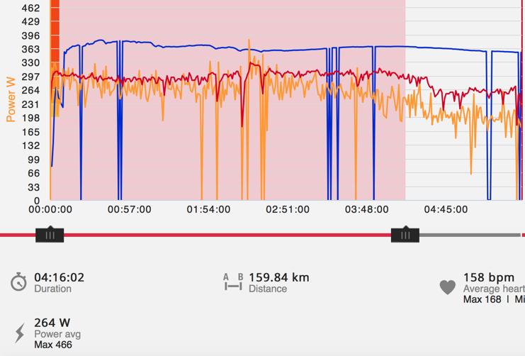 triallan-power-profile-lofoten-triathlon