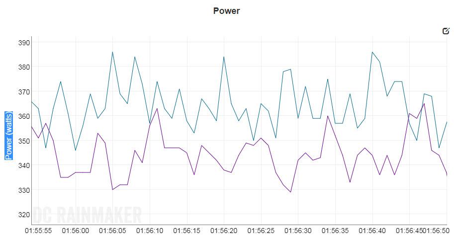 Assiamo Duo VS Tacx Neo - power pedals review - comparison - triallan.com6