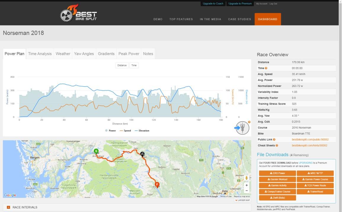 Best bike-splitt Norseman course - triallan