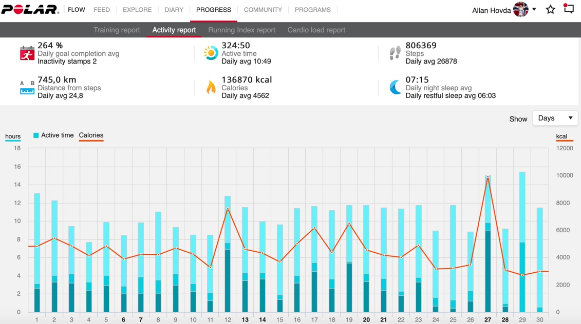 Using Polar Vantage V with Polar Flow and Trainingpeaks